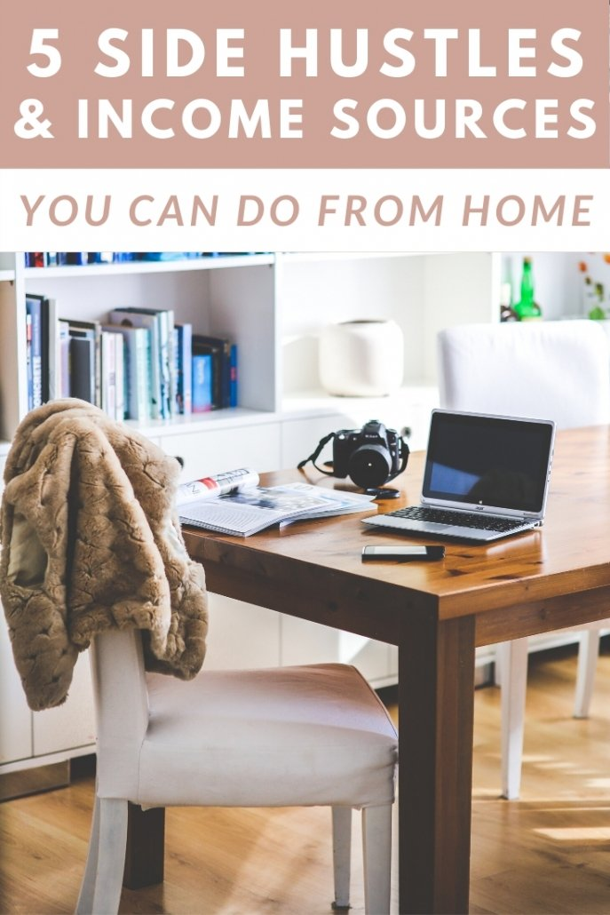 Ways to make money from home.